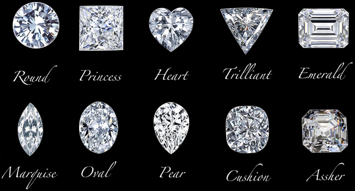Diamond Basics - GP Israel Diamonds